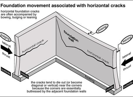 Horizontal Foundation Movement