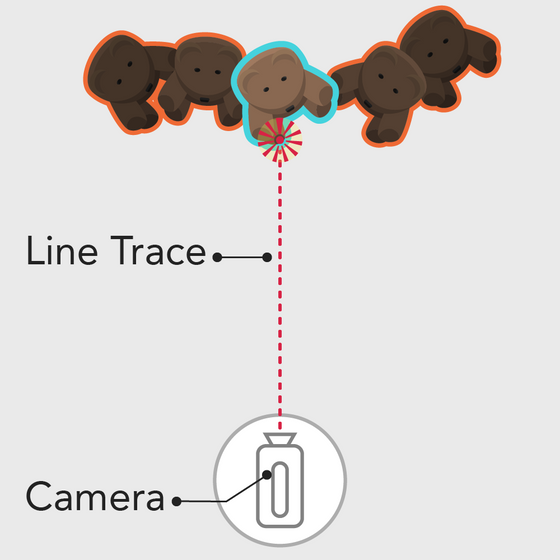 Gaze Activation: VR Fundamentals