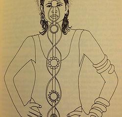 Figure 1-8 Ida, Pingala, and Sushumna_ F
