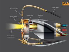 Plasma Spray Torch