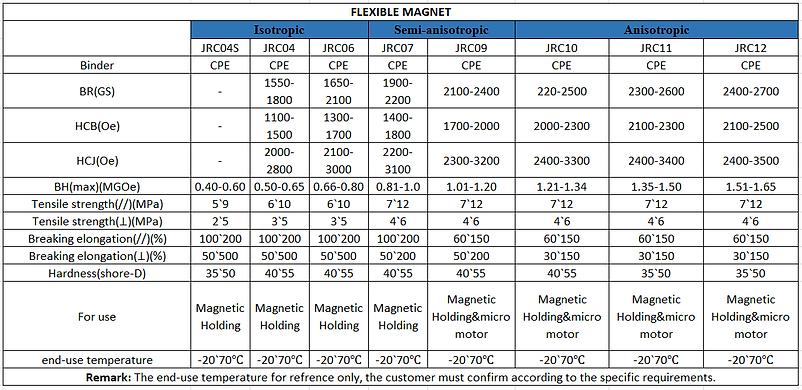 flexible magnet TC.PNG