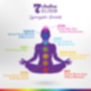 7-Chakra-Benefits2.jpg