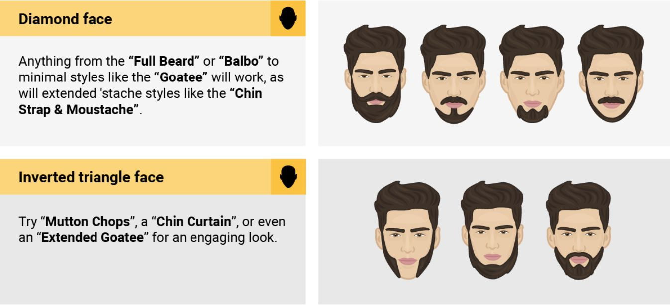 The Best Beard Style For Every Face Shape
