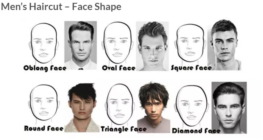 How To Choose The Right Mens Haircut
