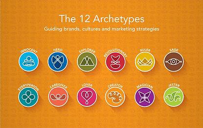 12 Archetypes Image.jpg