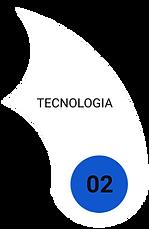 Tecnologia ALLnet