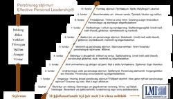 Ferlið í þjálfun PS_edited.png