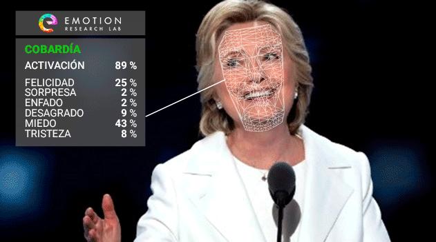 La cobardía de Hillary Clinton en su camino a la Casa Blanca