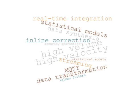 wordcloud_datainmotion_1_edited.png