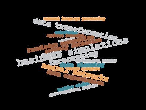 wordcloud_datascience_edited.png