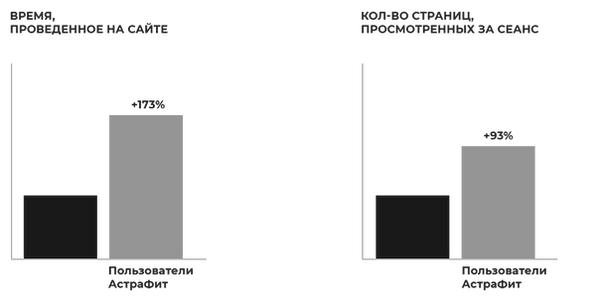 2-графики (1).png