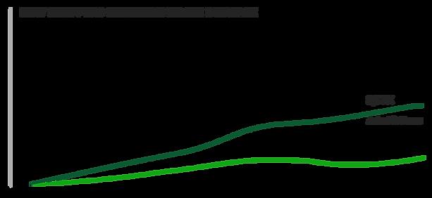 1-графики-en (5).png