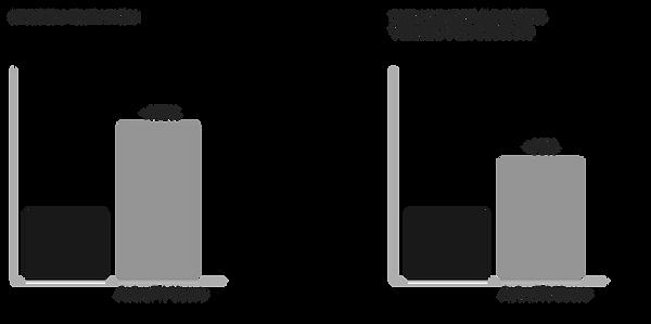 2-графикиen (1).png