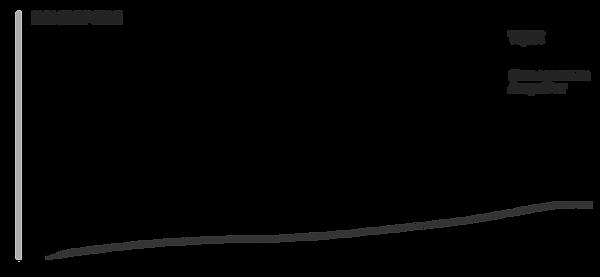 1-графики (2).png