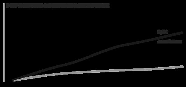 1-графикиen (1).png