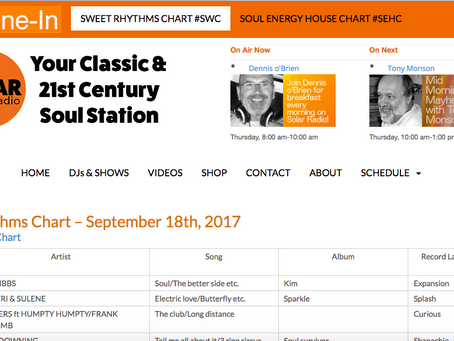 Number 2 in the Sweet Rhythms Chart