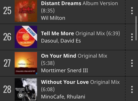 Traxsource chart and Beatport.