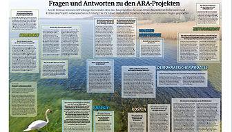 FN_190107_ARA Fragen und Antworten_Bild.