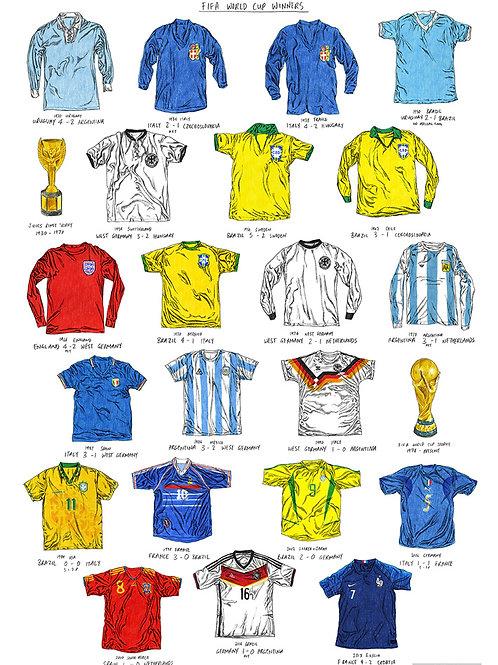 World Cup Winners 2018 - A2