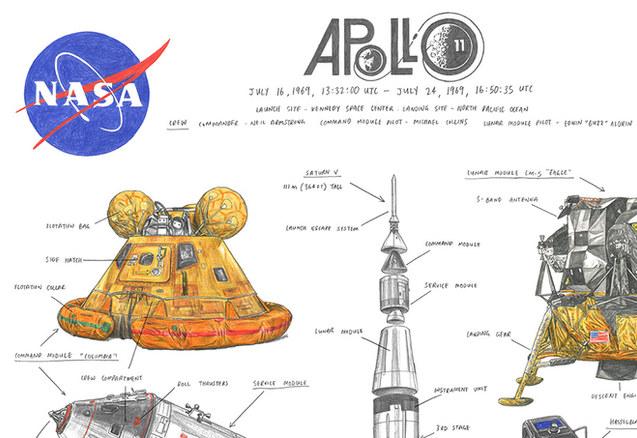 Apollo 11 Print