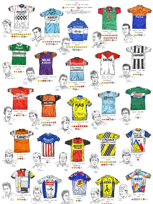 Iconic Cycling Teams - 50 x 70 cm - Limited Edition of 50