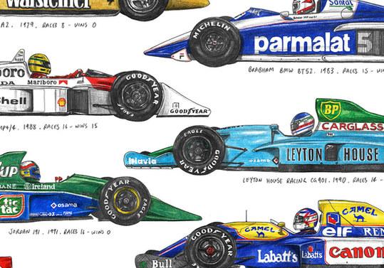 Magma Books - Iconic F1 Cars
