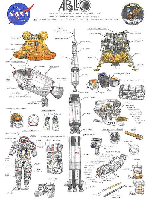 Apollo 11 - 52 x 70cm