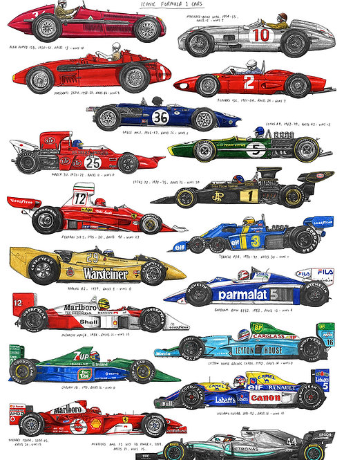 Iconic Formula 1 Cars - A2