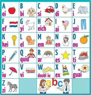 The alphabet.jpg