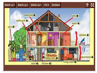 Parts of the House 1.jpg