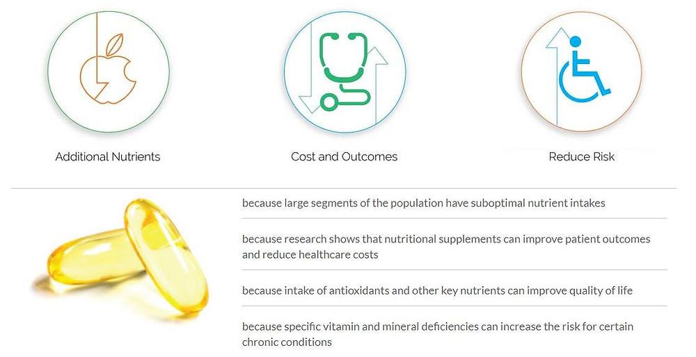 supplements matter