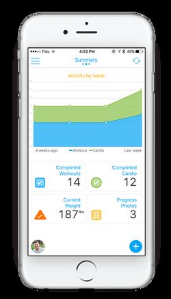 ODC App - Dashboard