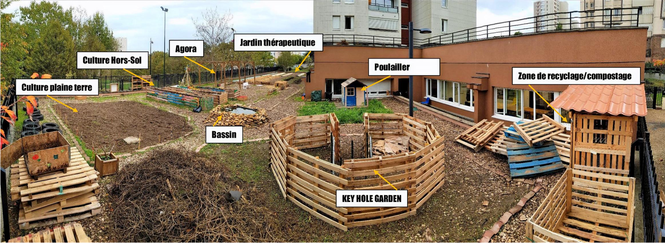 Eléments du jardin...