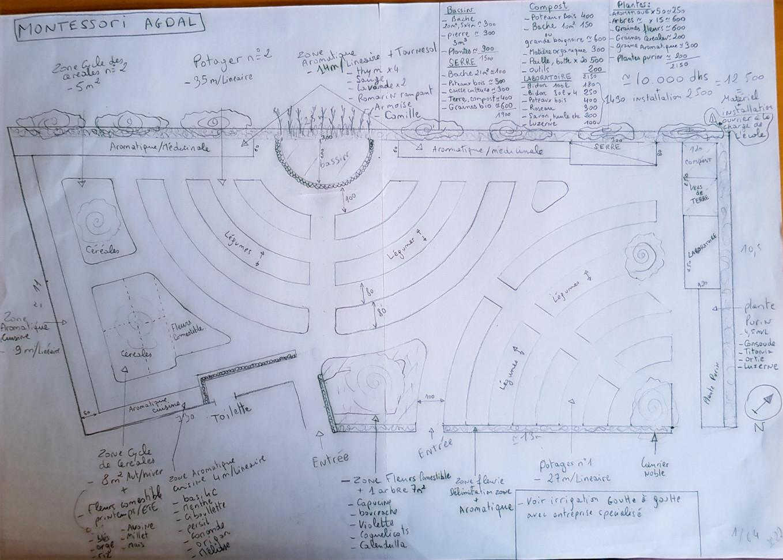 Jardin pédagogique école Montessori, plan base...