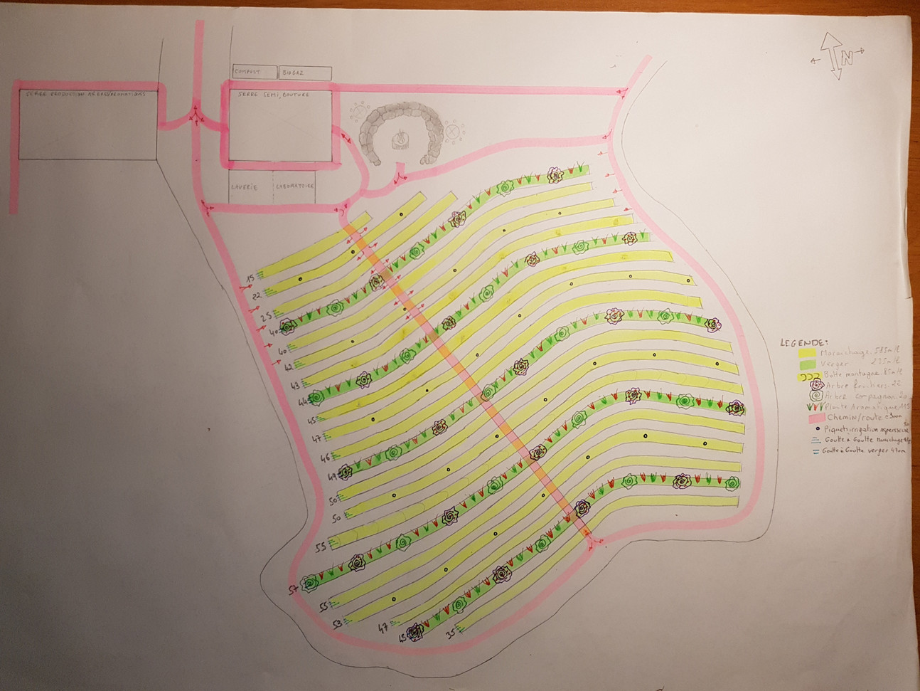 Design centre pilote Appietto, plan jardin de production...