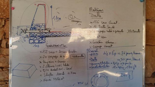 Calcul des poussées de l'eau et adaptation de la taille des murs...