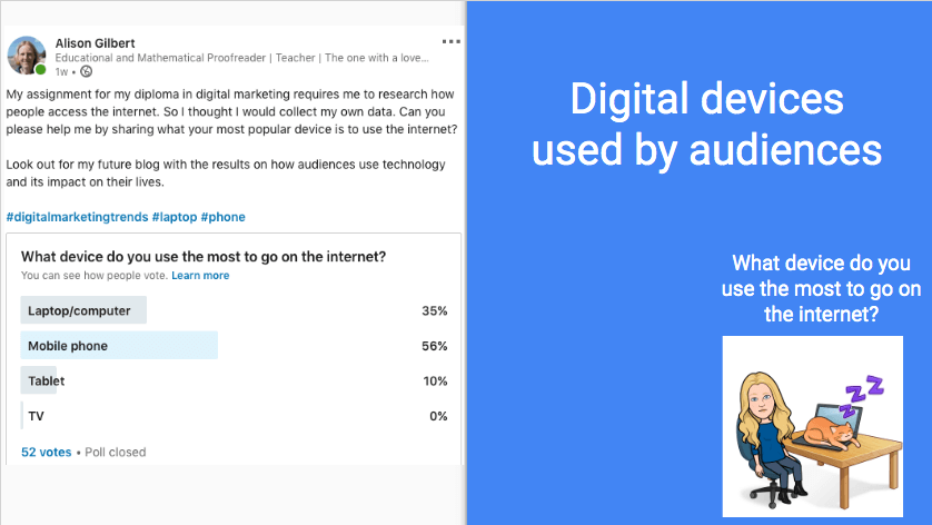 Digital devices used by audiences