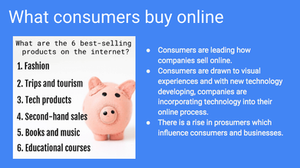 What consumers buy online