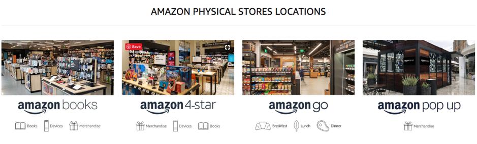Amazon stores
