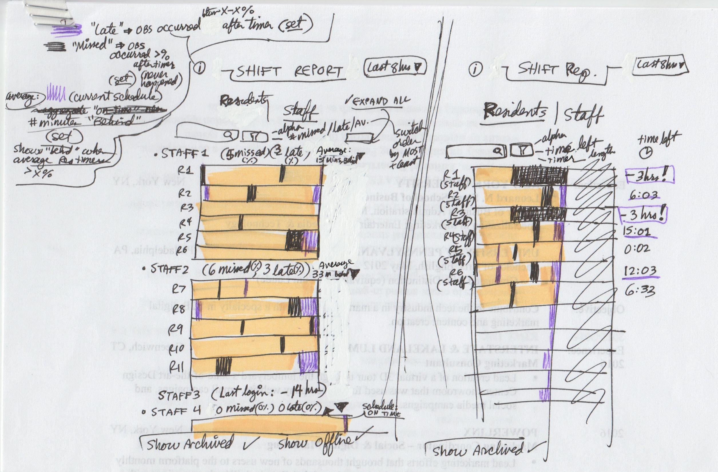 Wireframe - CNA Timeline