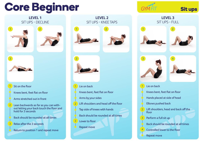 Core Beginner