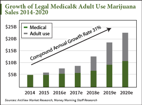 wellsuited-marijuana-stock-symbols-7-reasons-to-invest-in-stocks-now.png