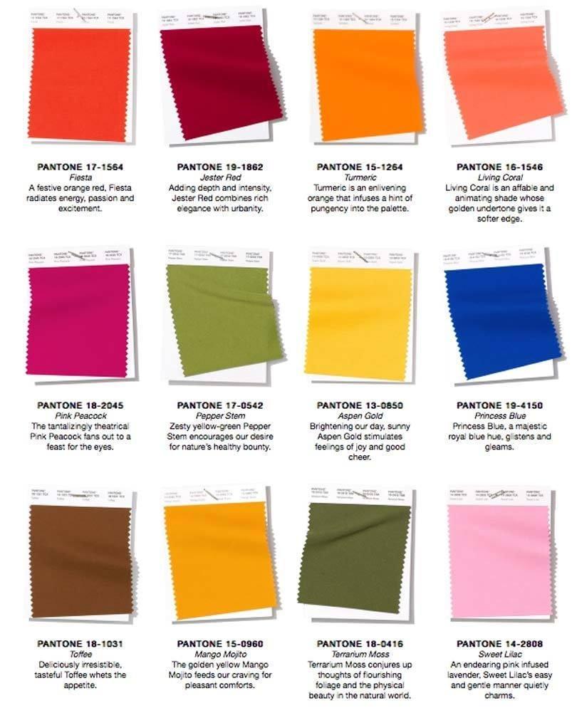 Pantone spring summer 2019 colour palette