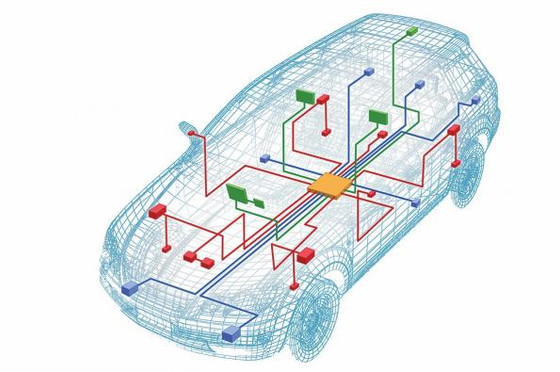 Semiconductor industry is moving towards automotive business