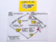 Creative Clues stickers methods