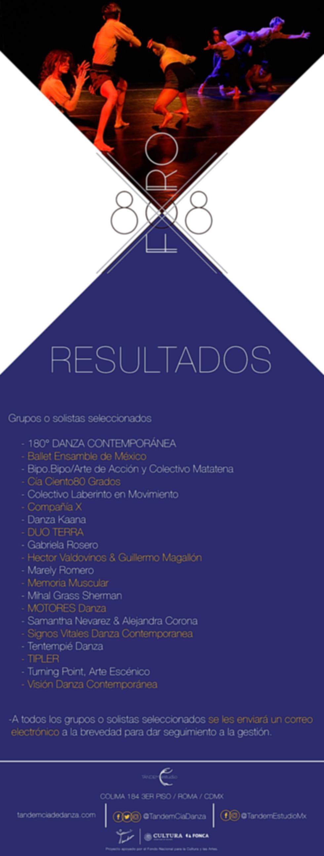 Resultados Foro 8x8 2019