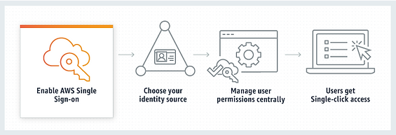 product-page-diagram_Idaho_v2.png