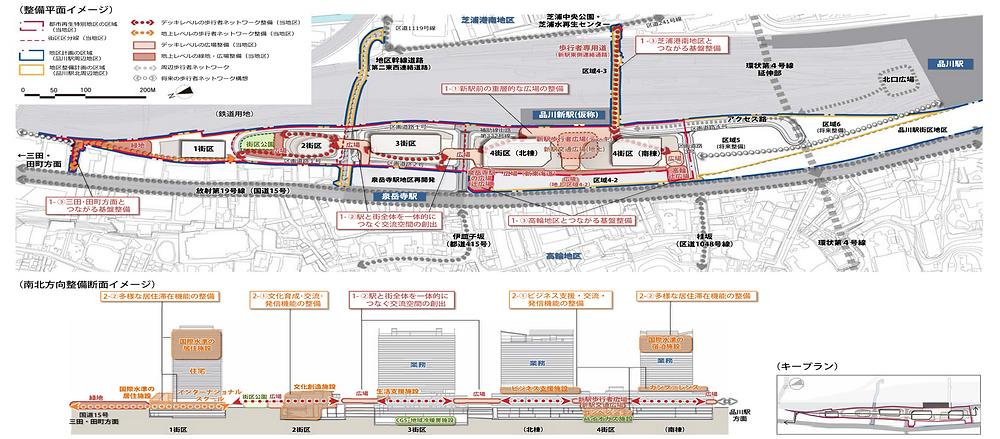 山手線新駅(高輪ゲートウェイ)計画