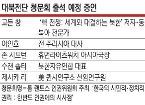 미 의회 '대북전단금지법' 청문회가 늦어진 배경