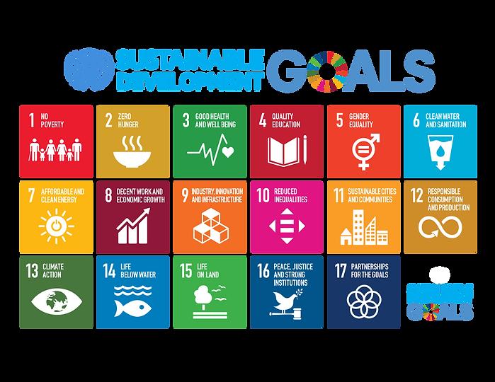 1024px-Sustainable_Development_Goals. 1.